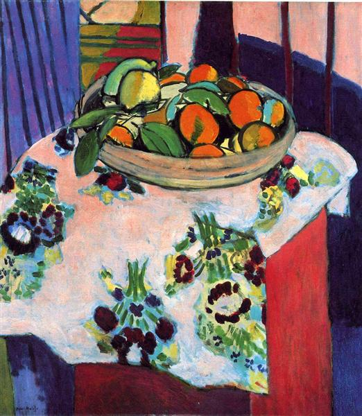Basket with Oranges, 1913 - Henri Matisse