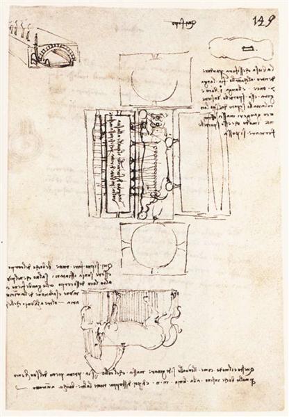 Manuscript page on the Sforza monument, c.1493 - Leonardo da Vinci