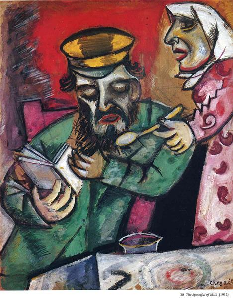 The Spoonful of Milk, 1912 - Marc Chagall